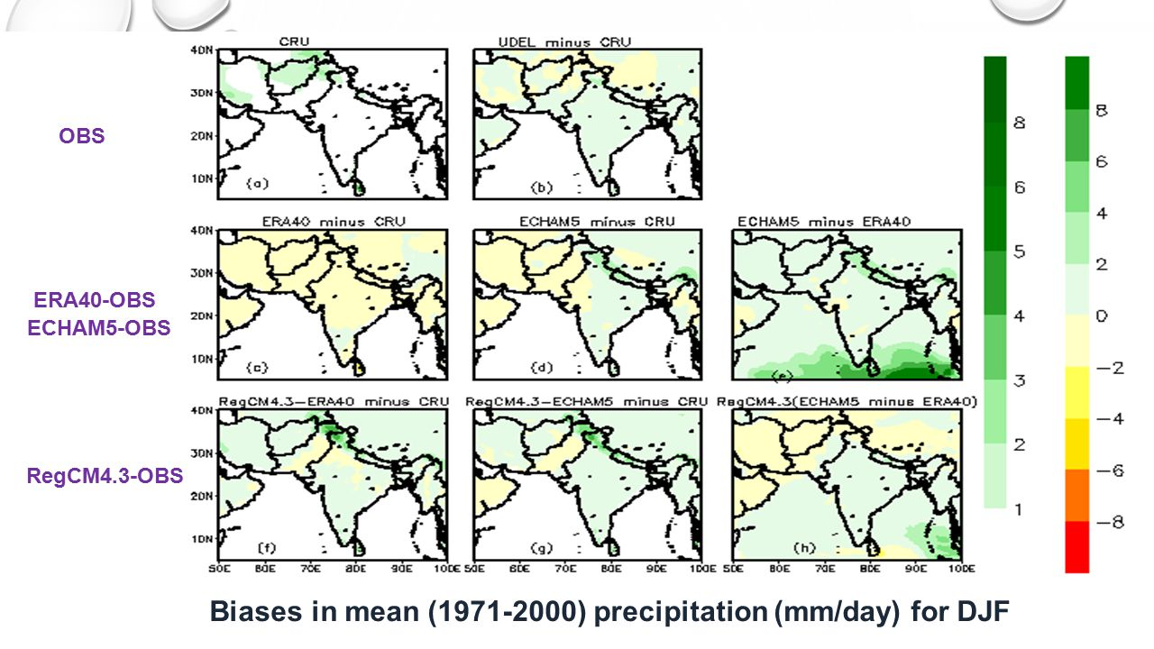 Biases in mean (1971-2000) precipitation (mm/day) for DJF