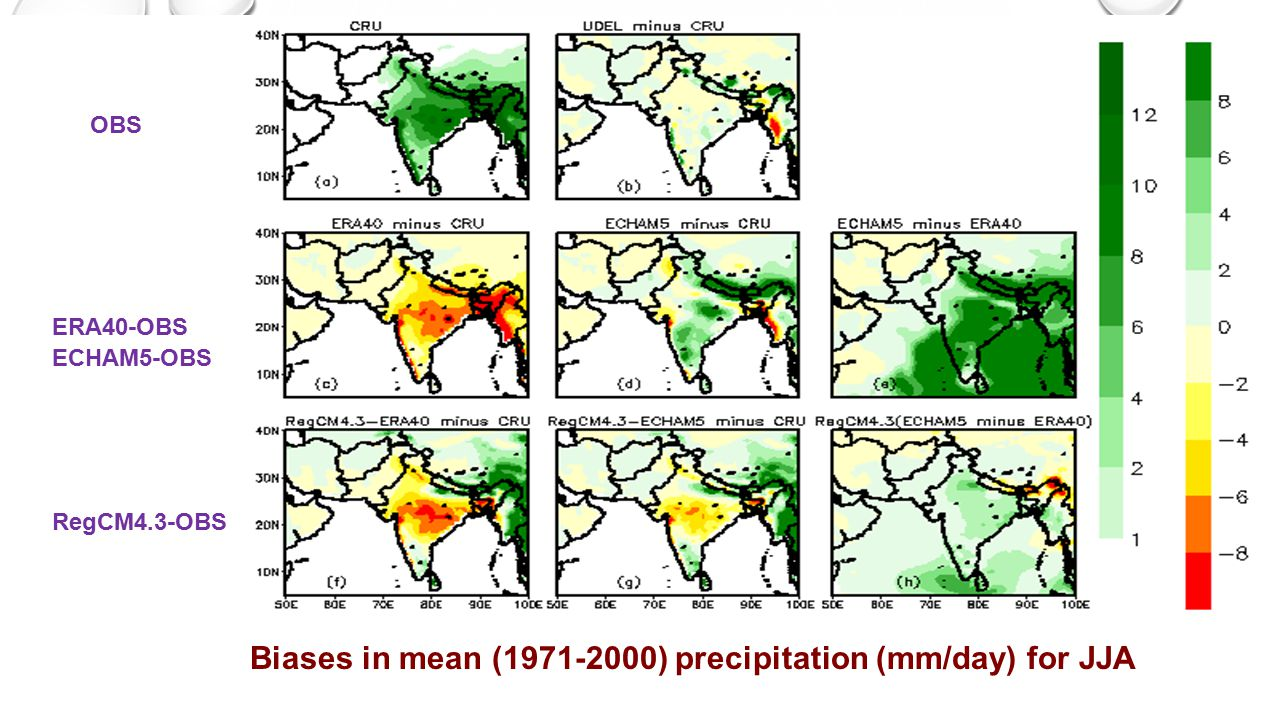 Biases in mean (1971-2000) precipitation (mm/day) for JJA