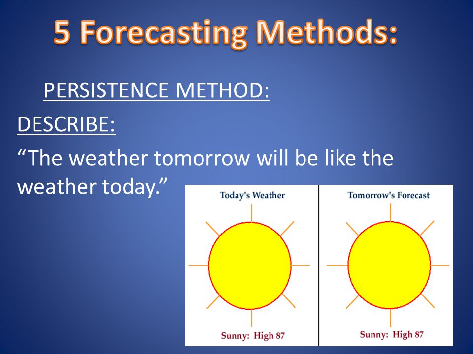 5 Forecasting Methods: PERSISTENCE METHOD: DESCRIBE: