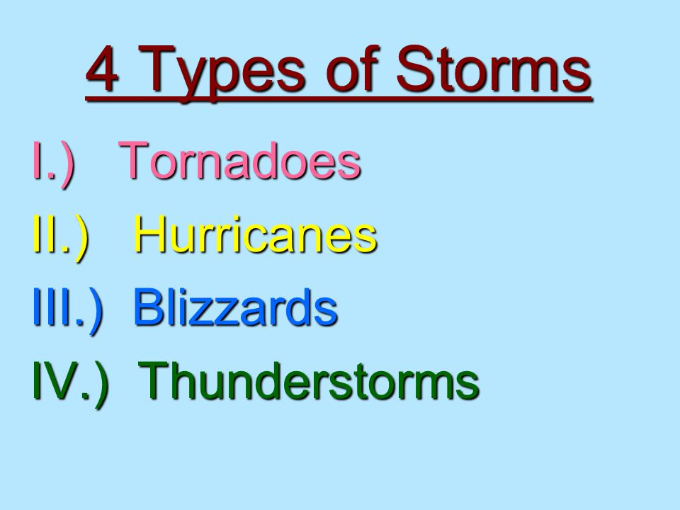 4 types of storms i tornadoes ii hurricanes iii blizzards