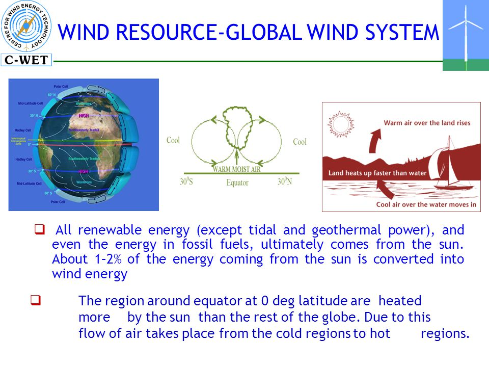 WIND RESOURCE-GLOBAL WIND SYSTEM