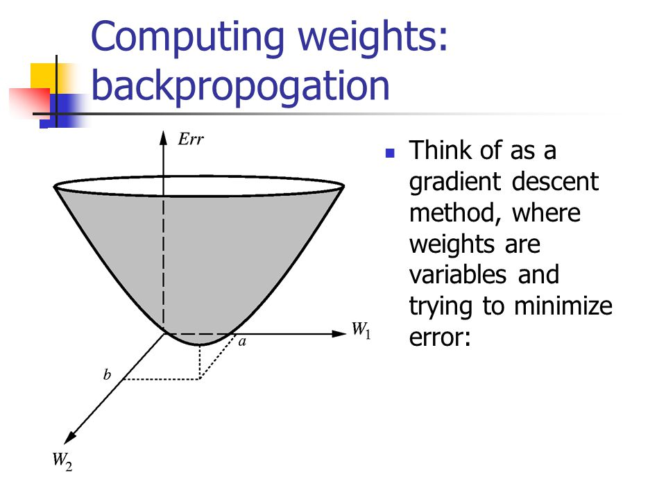 Computing weights: backpropogation