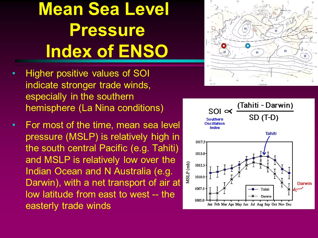 Mean Sea Level Pressure Index of ENSO