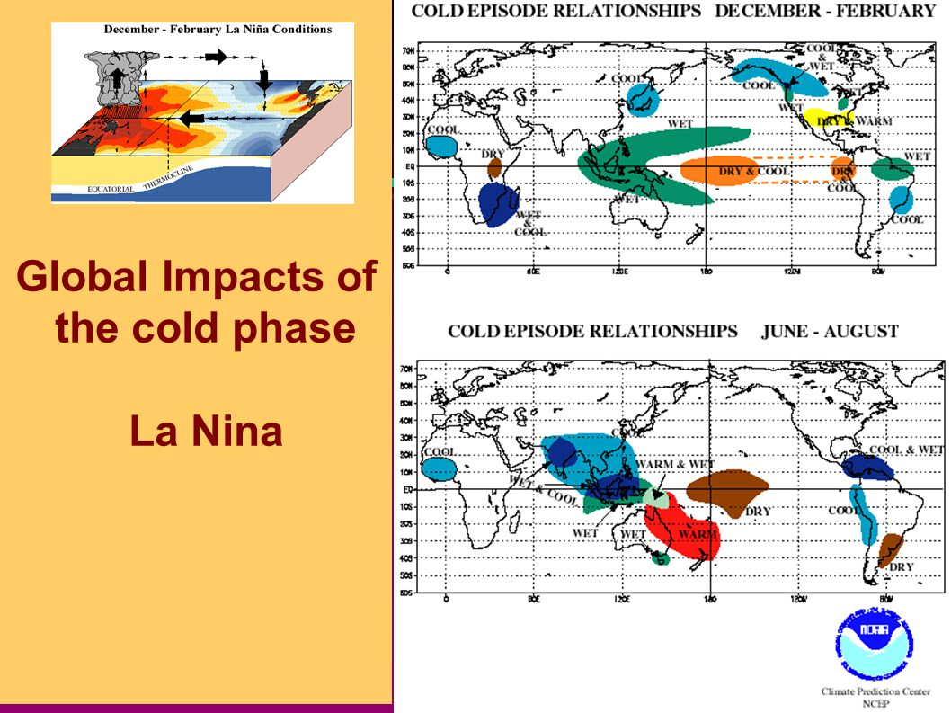 Global Impacts of the cold phase La Nina