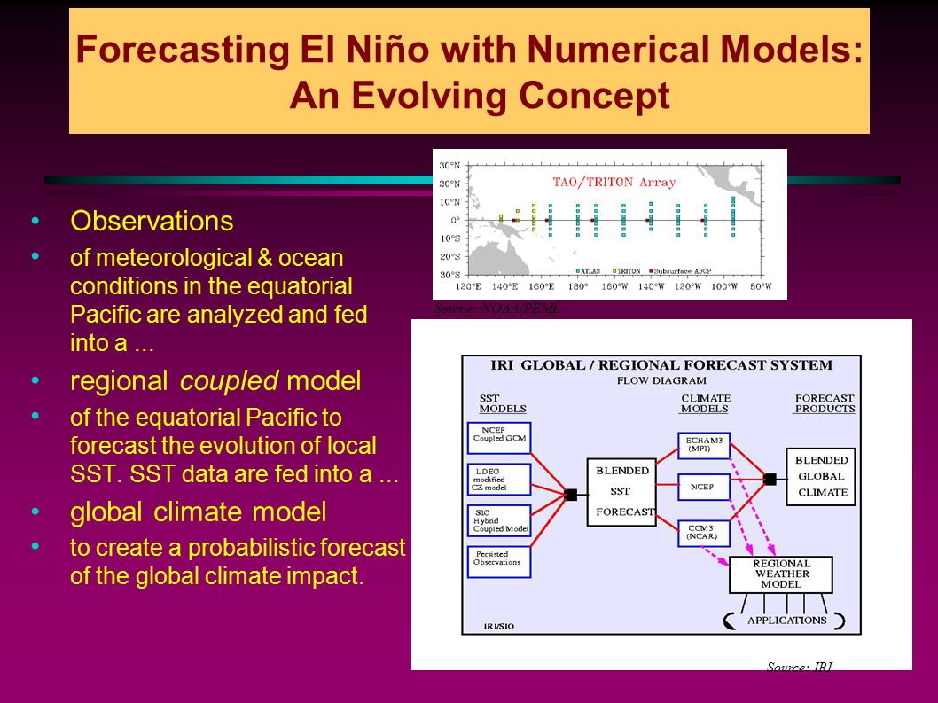 Forecasting El Niño with Numerical Models: An Evolving Concept