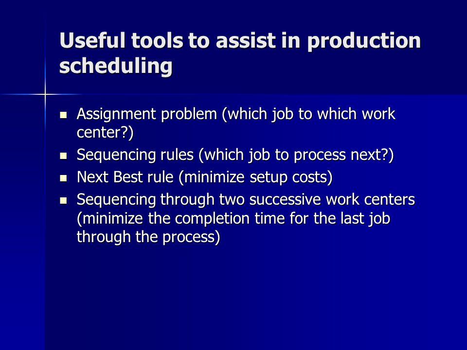 Production Scheduling ppt download – Production Scheduler Job Description