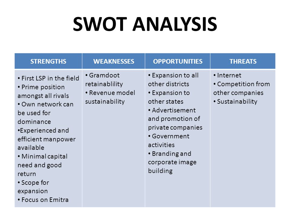 astro swot The astrophysical journal letters is an express scientific journal that allows  astrophysicists to rapidly publish short notices of significant original research.