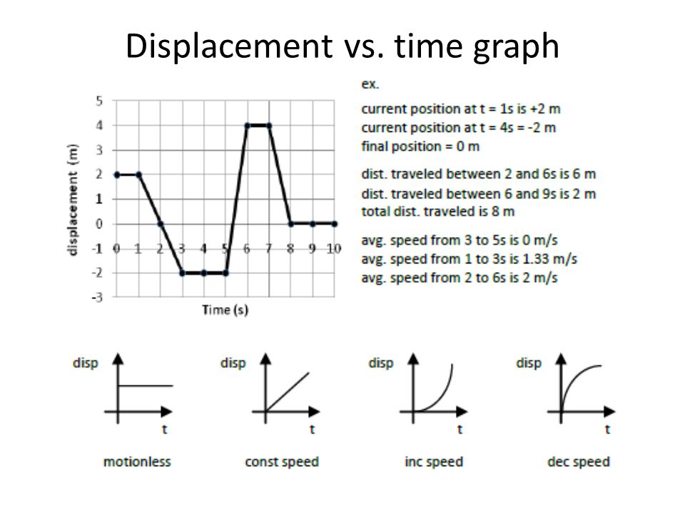 slope of a line worksheet with graphs