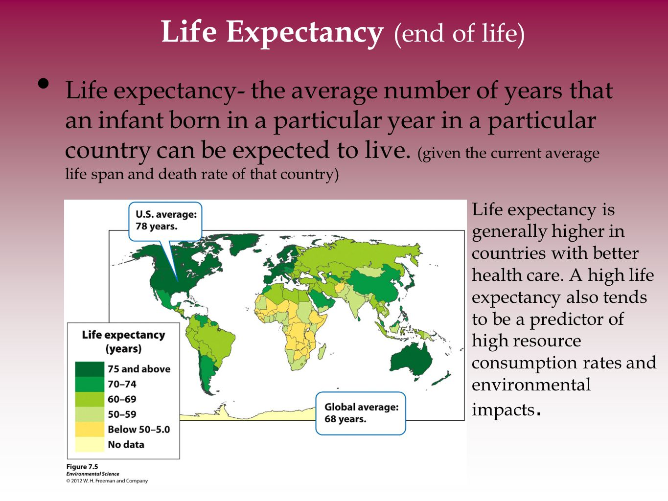 Life Expectancy (end of life)