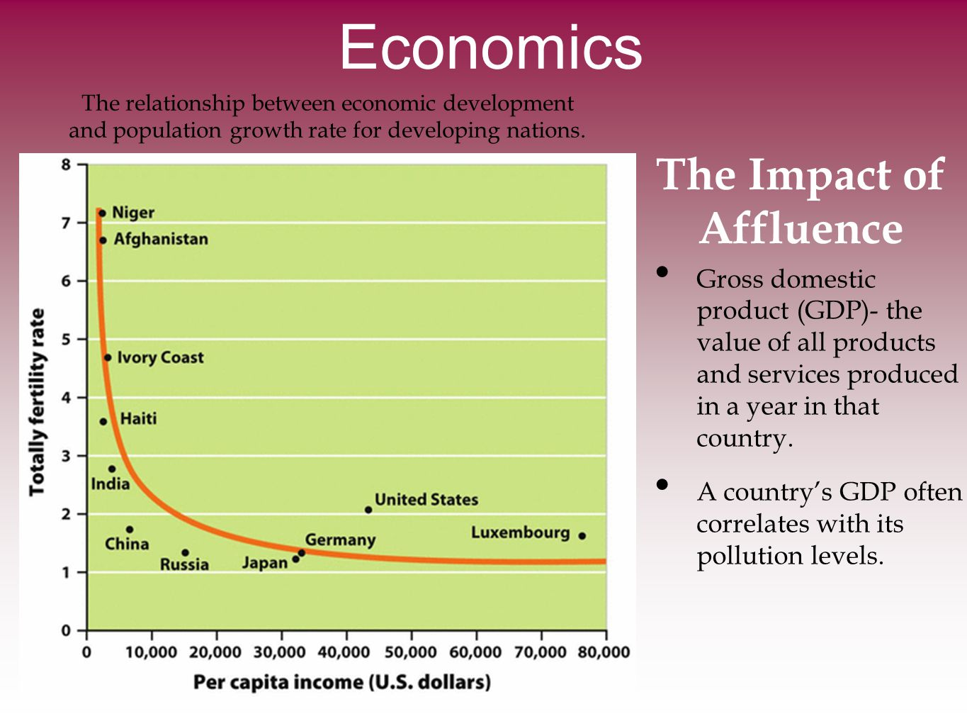 The Impact of Affluence