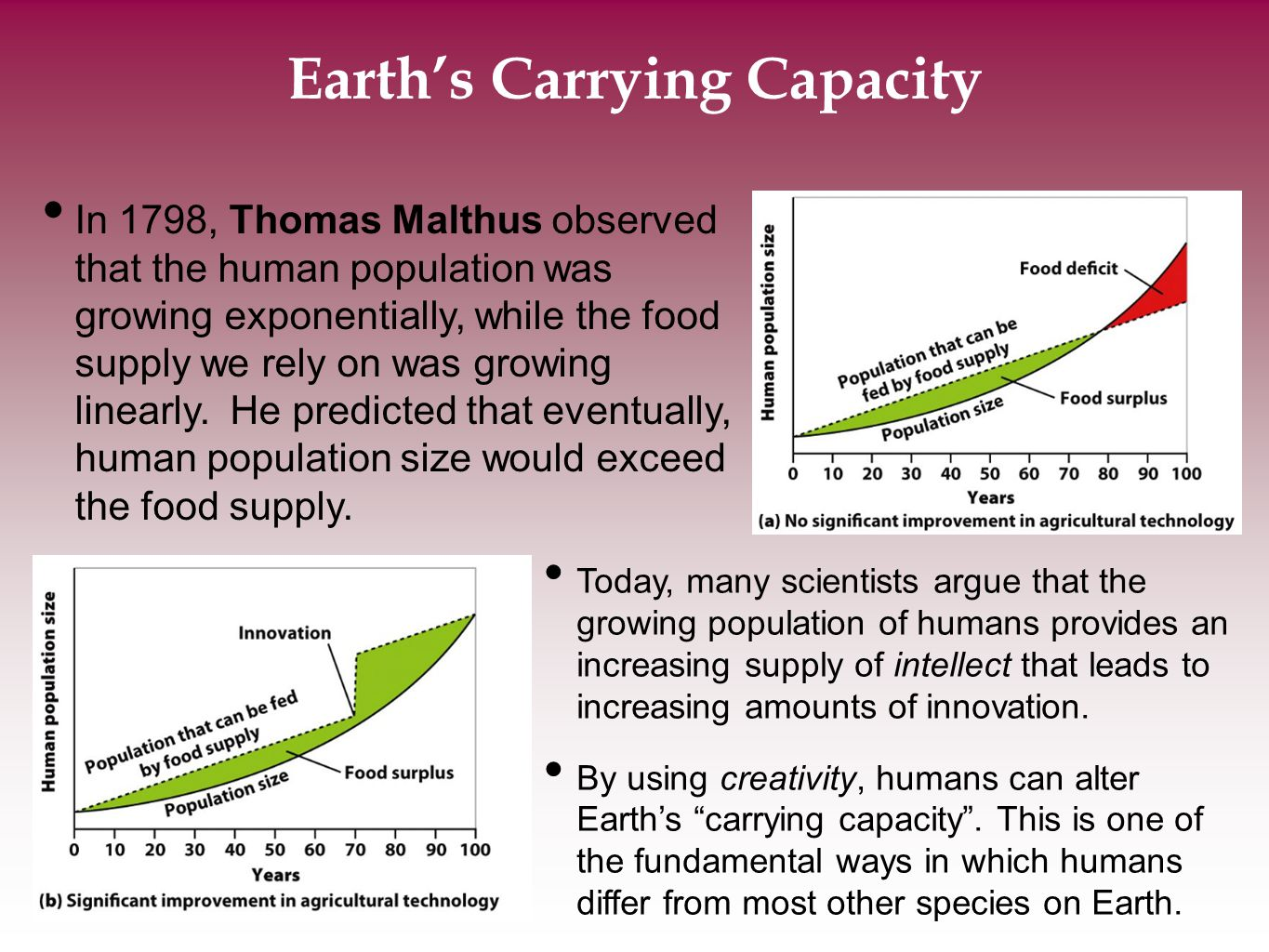 Earth's Carrying Capacity