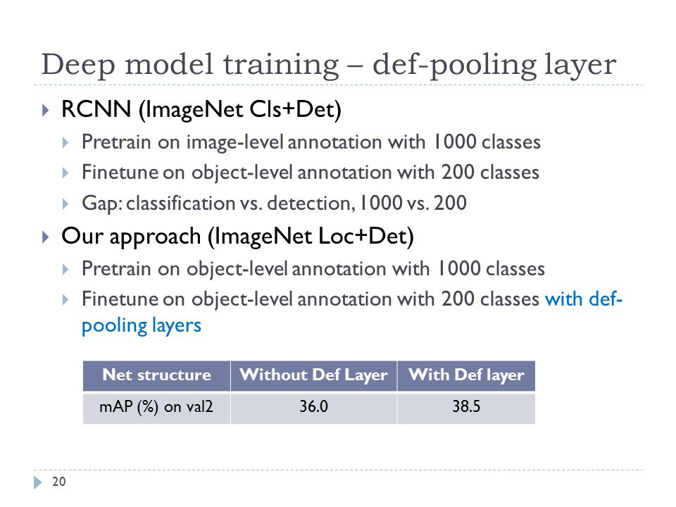 Deep model training – def-pooling layer
