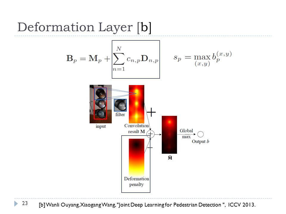 Deformation Layer [b] [b] Wanli Ouyang, Xiaogang Wang, Joint Deep Learning for Pedestrian Detection , ICCV
