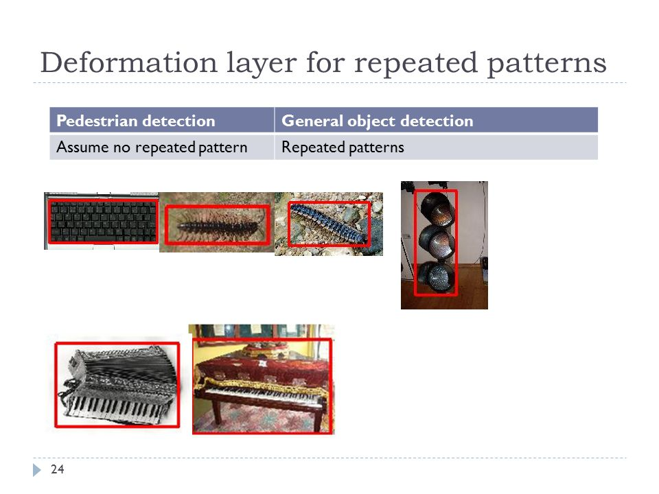 Deformation layer for repeated patterns