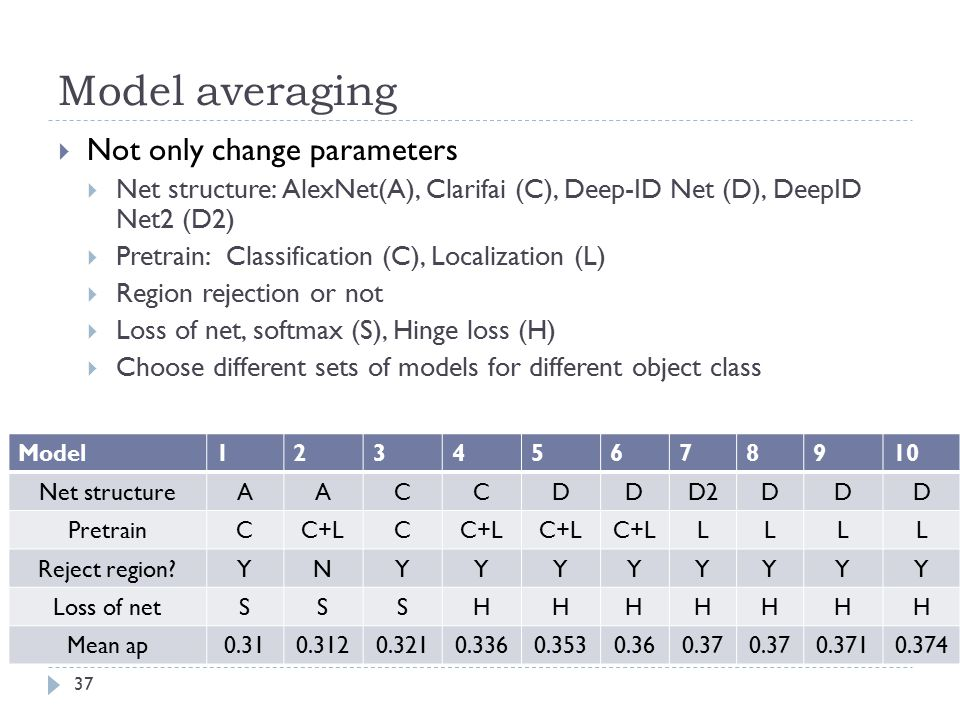 Model averaging Not only change parameters