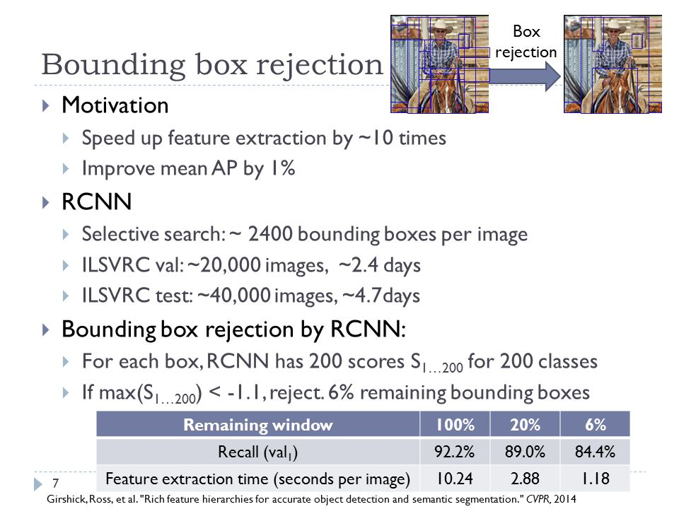 Bounding box rejection