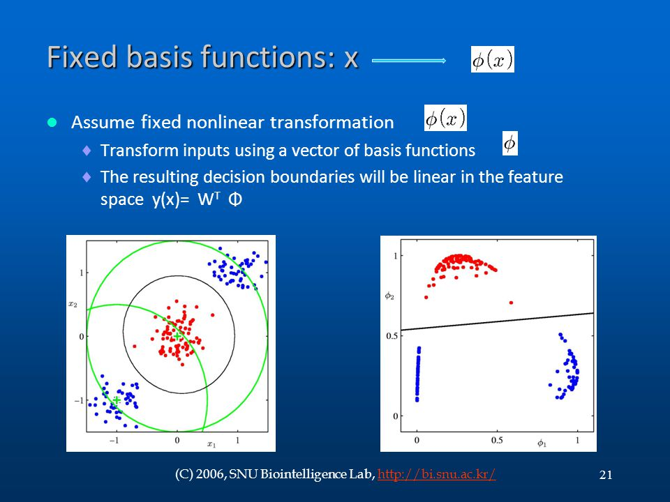 Fixed basis functions: x