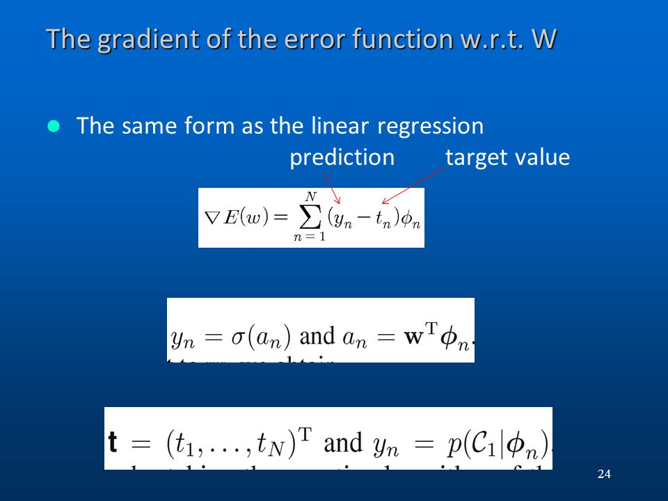 The gradient of the error function w.r.t. W