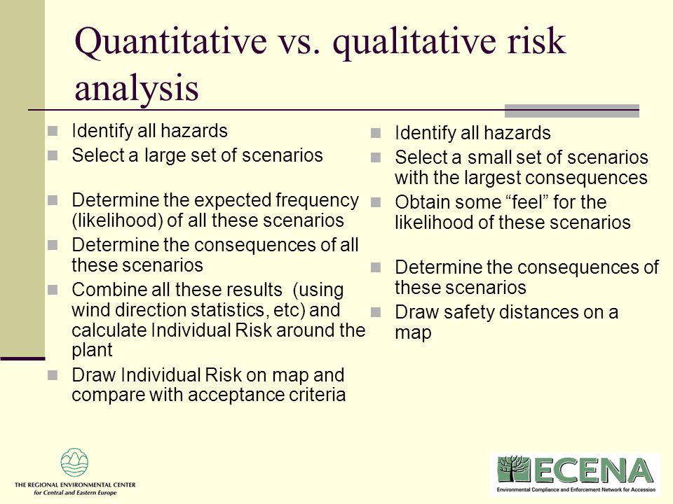 Overview Of Risk Assessment  Ppt Video Online Download