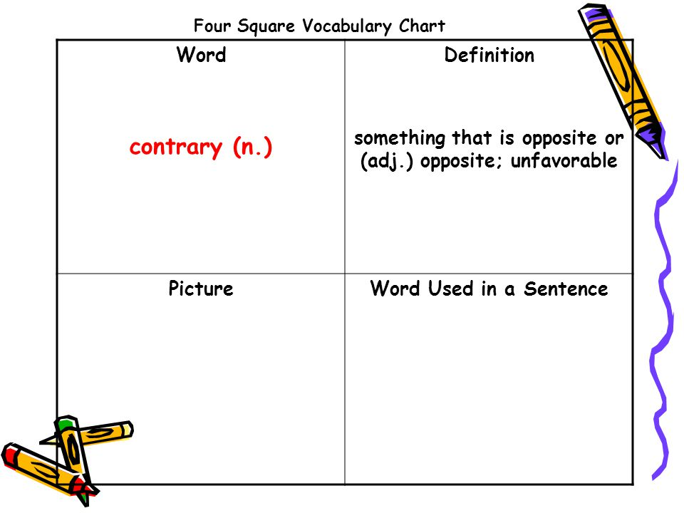 how to use contrary in a sentence