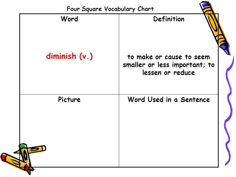 Beautiful 5 Four Square Vocabulary Chart