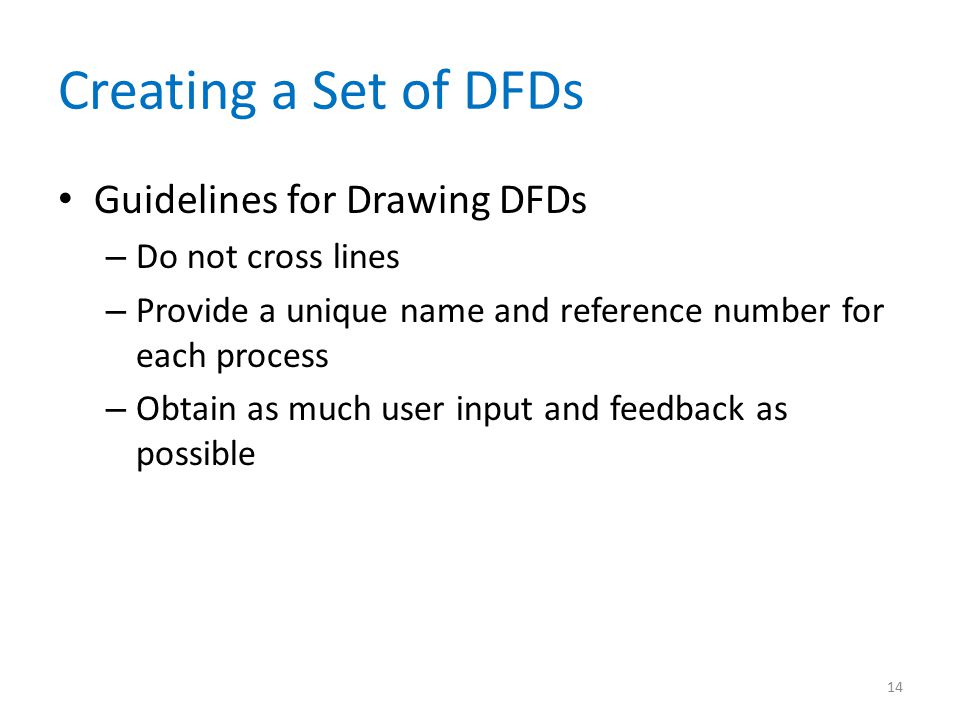 Creating a Set of DFDs Guidelines for Drawing DFDs Do not cross lines
