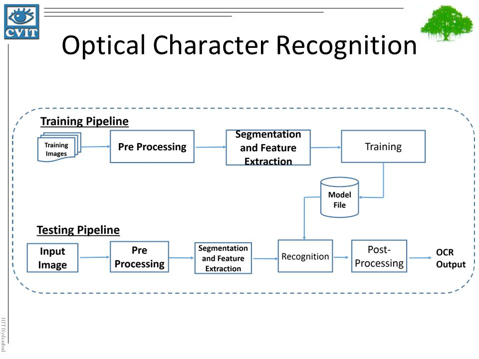srs on optical character recognization system Download apk gratis free download apk gratis home (optical character recognition) dolby and srs sound effects for htc devices equipped with htc sound.