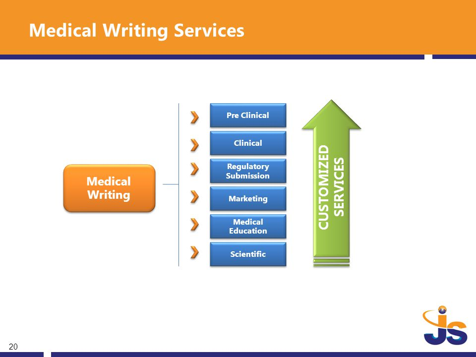 Medical writing services where to start