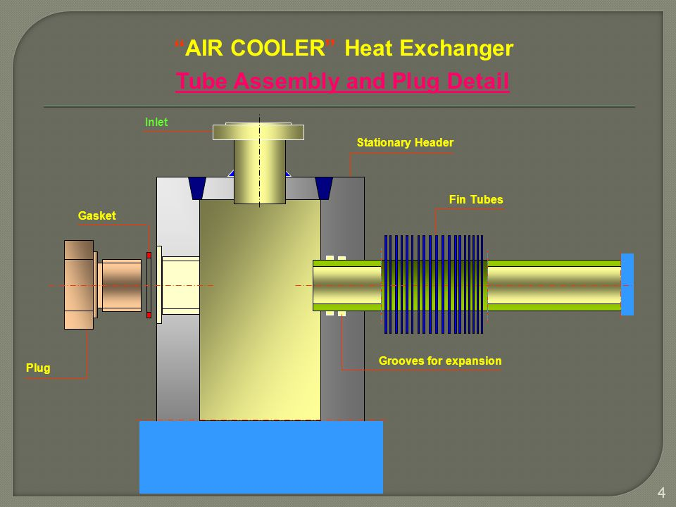 AIR COOLER Heat Exchanger Tube Assembly and Plug Detail