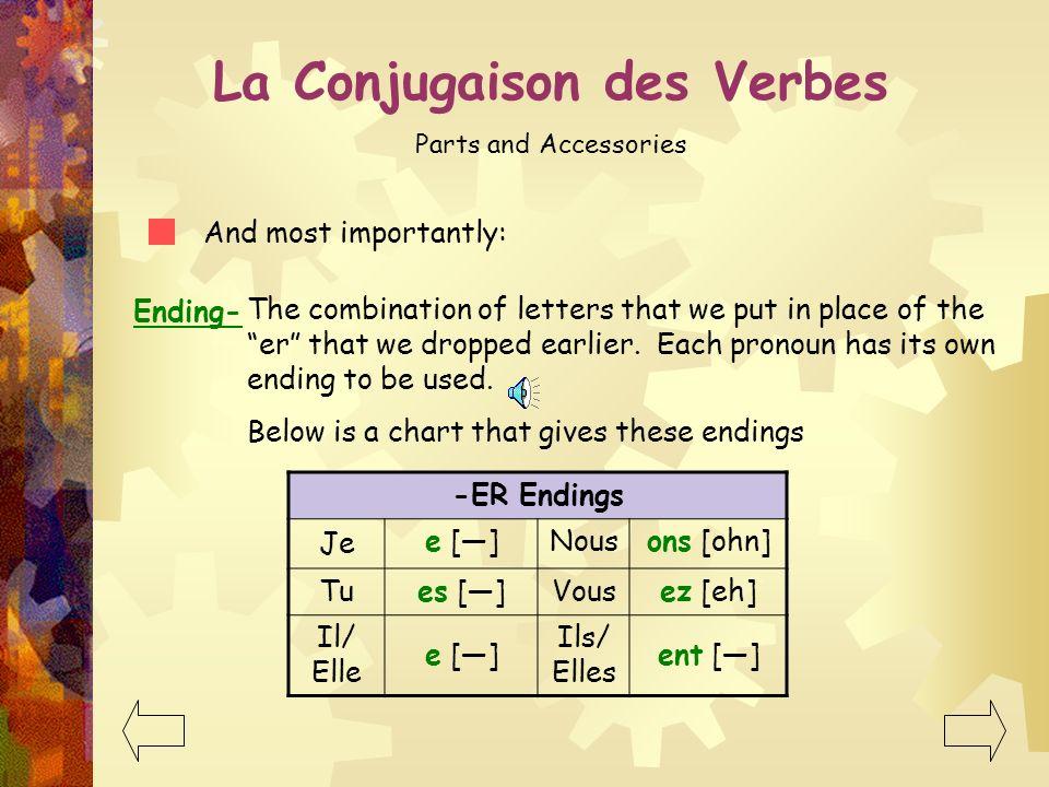 la conjugaison des verbes pdf
