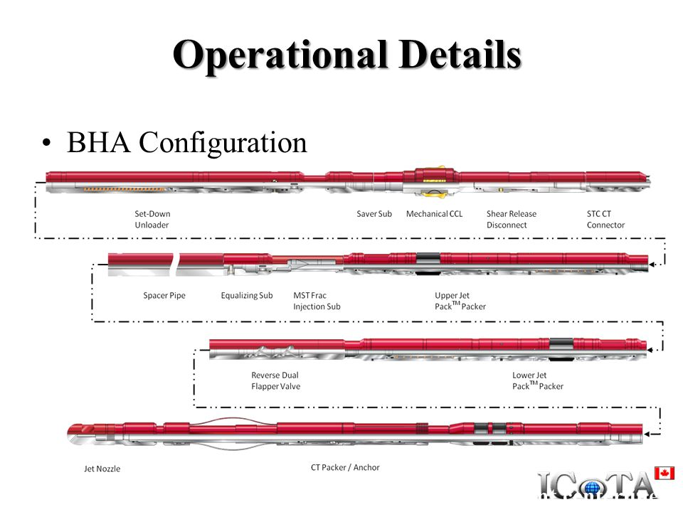 Operational Details BHA Configuration