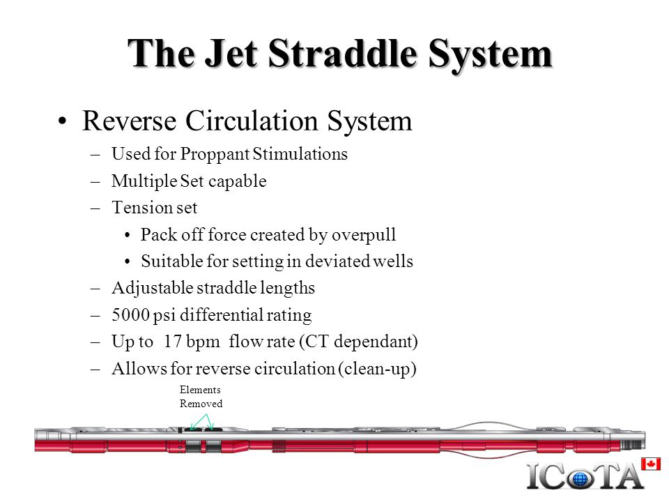 The Jet Straddle System