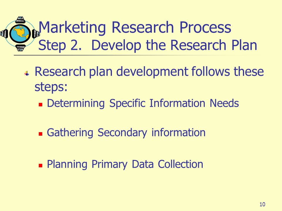 Marketing Research Process Step 2. Develop the Research Plan
