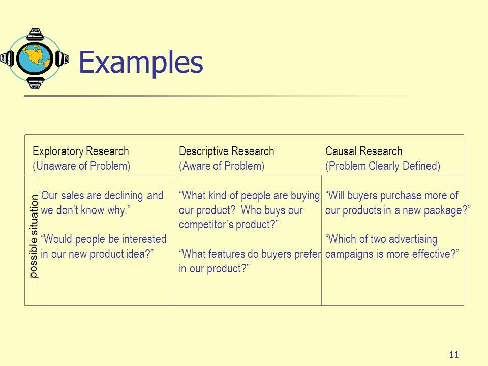 descriptive research topics examples