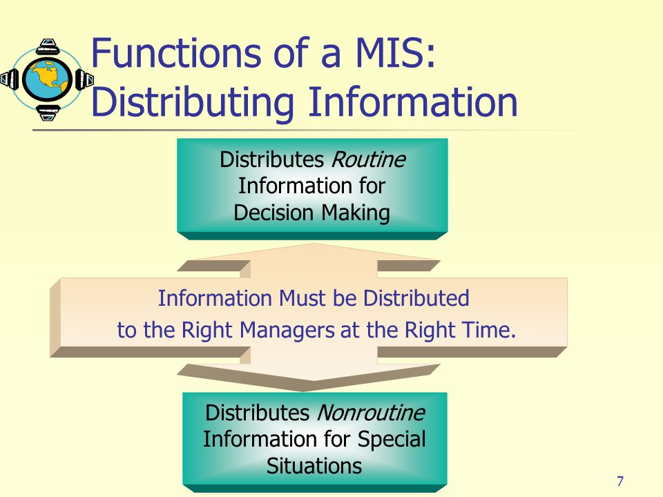 Functions of a MIS: Distributing Information