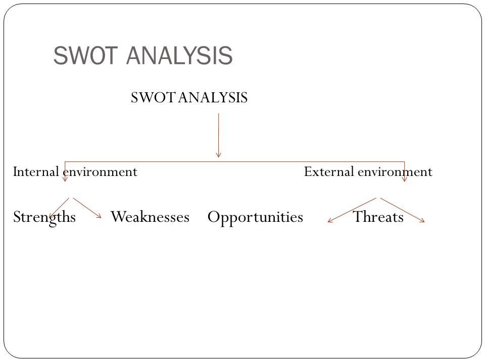 strengths weaknesses limitations opportunities and threats Swot analysis the internal and external environment has been especially dynamic uuhc is well positioned to build upon its current strengths resulting from a decade of progress and information technology investments to respond to market opportunities and threats, and to address the remaining areas of weaknesses.