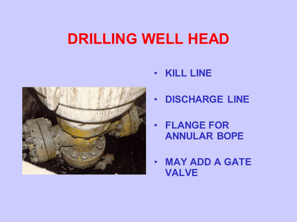 DRILLING WELL HEAD KILL LINE DISCHARGE LINE FLANGE FOR ANNULAR BOPE