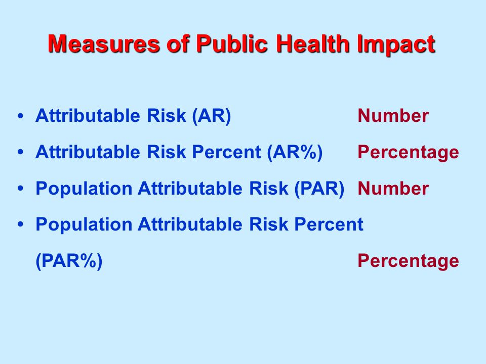 public health impact on the control Cdc - blogs - genomics and health impact blog – the impact of family history on the public health burden of diagnosed diabetes, undiagnosed diabetes and prediabetes in the united states: using family history for diabetes control and prevention - genomics and health impact blog.