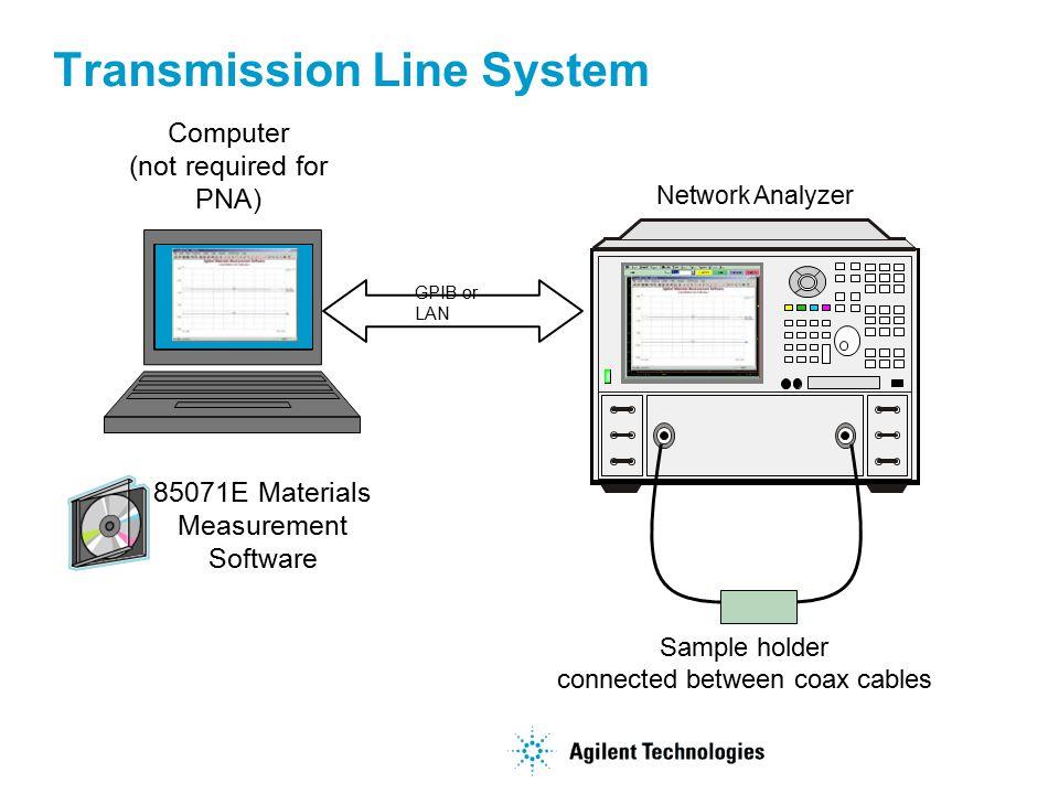 Network Analyzer Software : Shelley begley application development engineer agilent