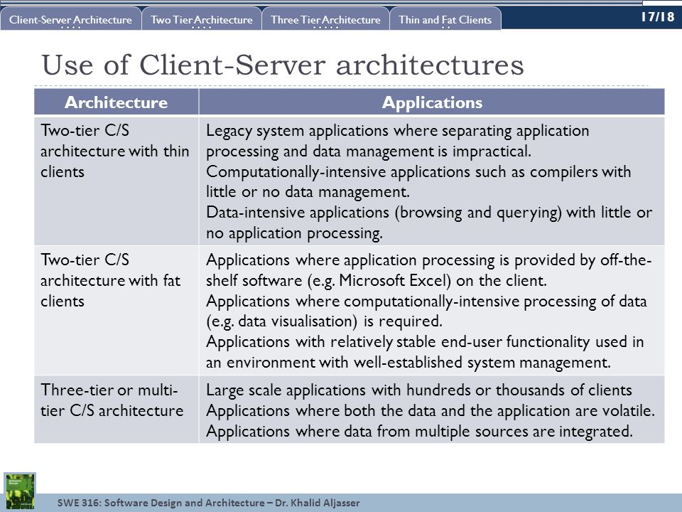 the purpose of client server computing Overview of client-server computing 21 evolution of client-server computing the evolution of client-server and middleware for the express purpose of.