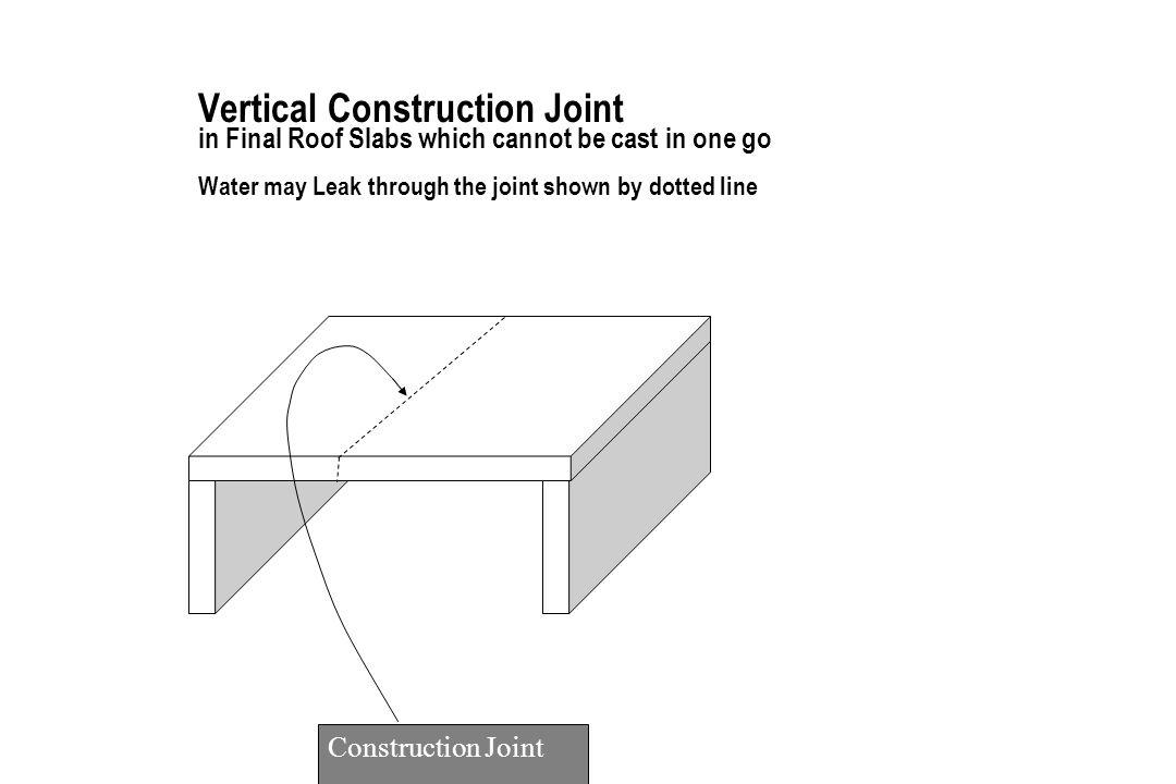 Vertical Joint Construction : Preformed compressible waterstops ppt video online download