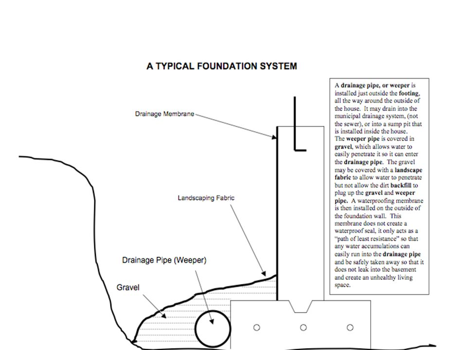 Foundation systems ppt download for House drainage system ppt