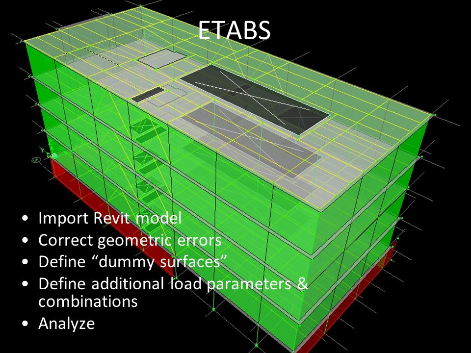 GSB Library Atrium Analysis