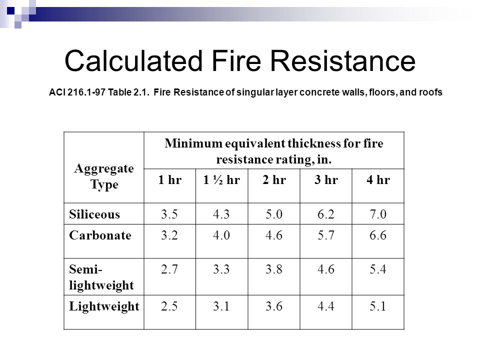 1 Hour Fire Rated Concrete Block Wall : Balanced code provisions for residential structures ppt