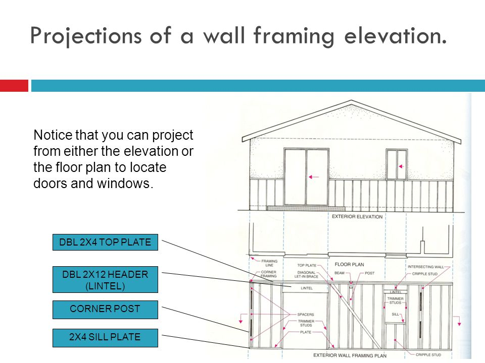 First Floor Elevation Definition : Creating a section view using floor plans ppt video