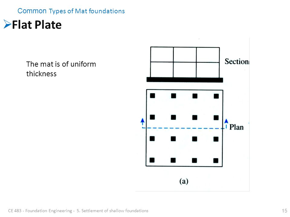 CE Foundation Engineering - 5. Settlement of shallow foundations