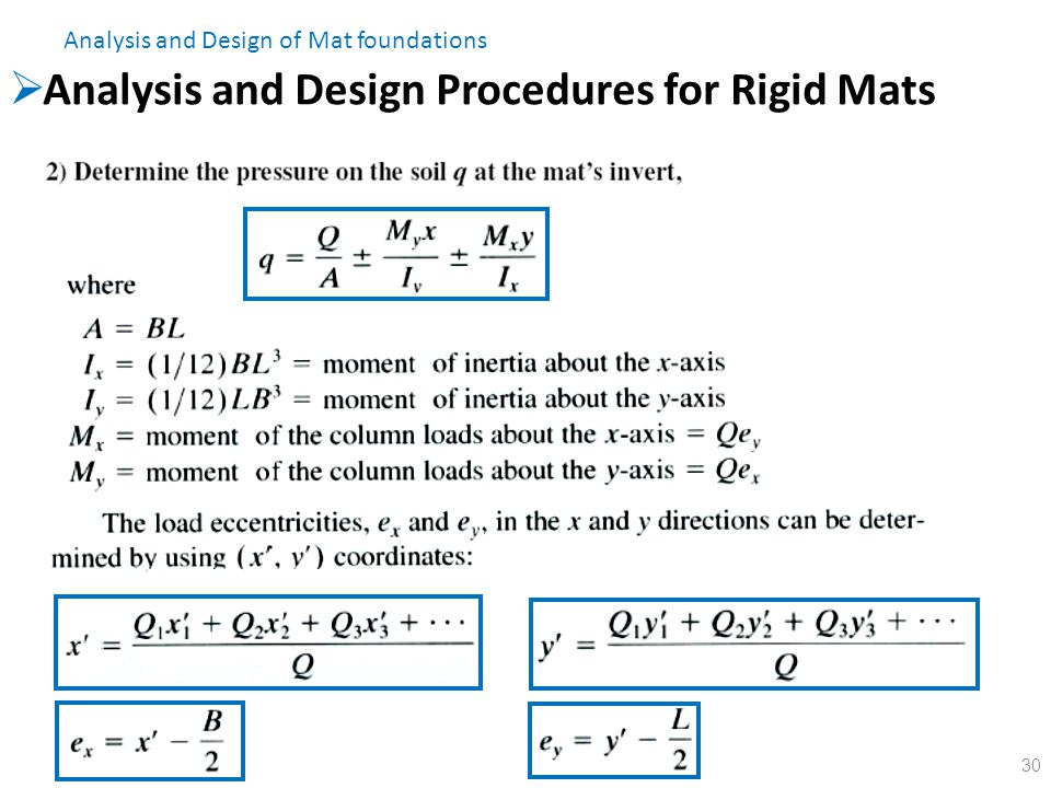 Analysis and Design Procedures for Rigid Mats