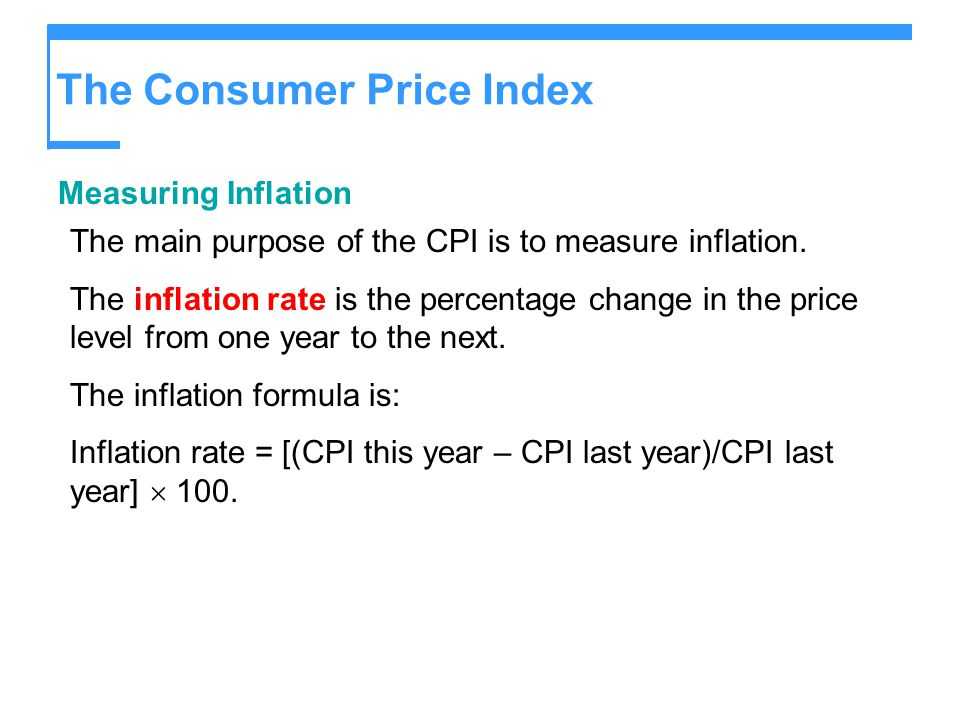 Graphs - historic inflation