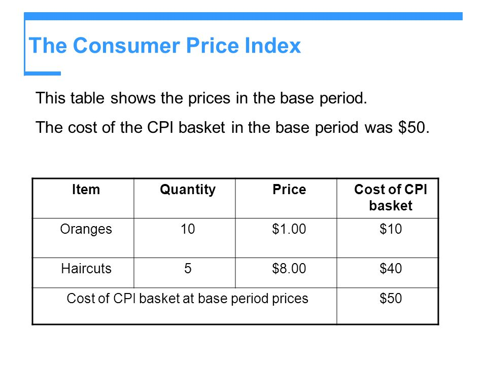 inaccuracies of the consumer price index cpi Consumer price index (cpi) is a statistic used to measure average price of a basket of commonly used goods and services in a period relative to some base period.