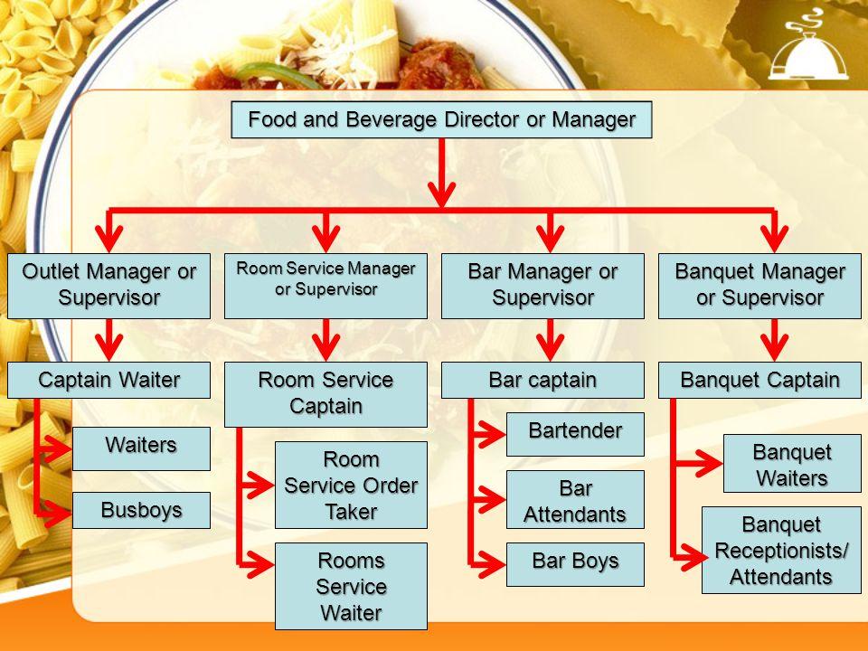 Room Service Order Taker Job Description